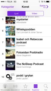 Vi är samtidigt lite stolta över att hitta oss själva på top 10 i iTunes (kategori).
